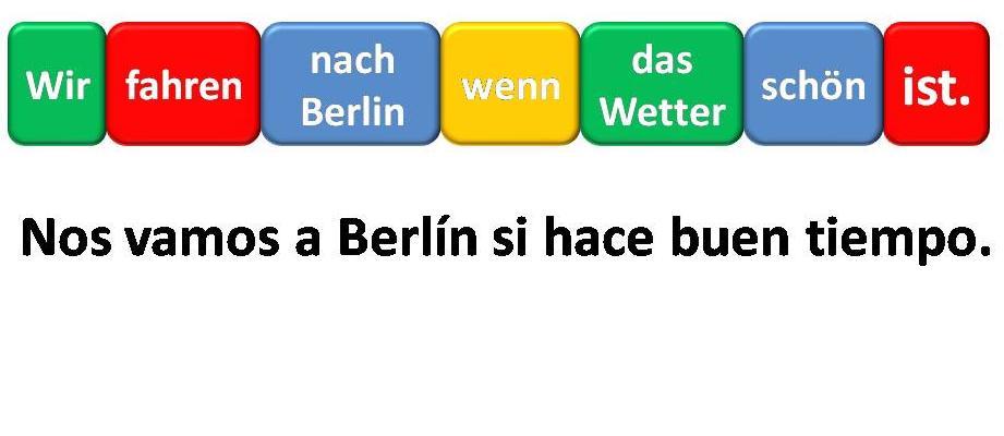 La Estructura De La Oración Alemána Parte 1 Mundo Alemán